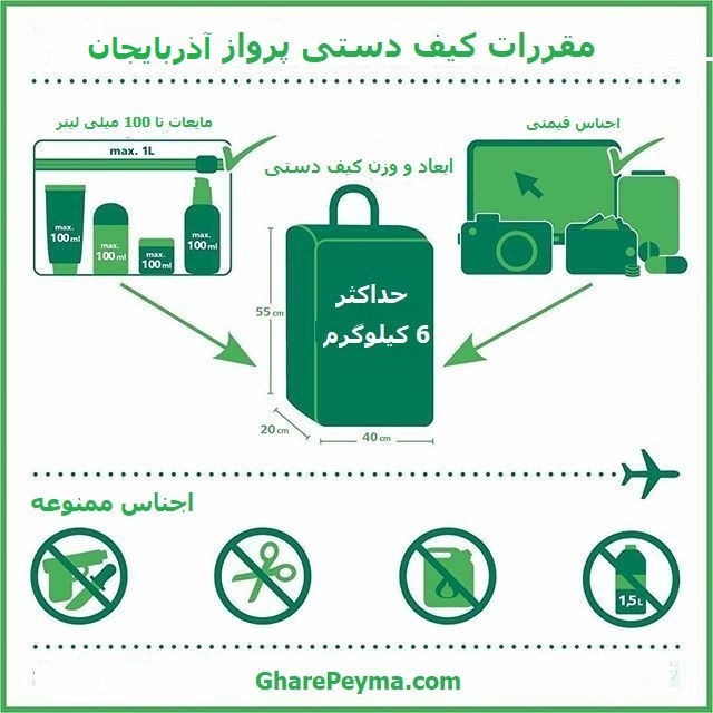 فروش بلیط هواپیمایی آذربایجان آزال در ایران Azerbaijan